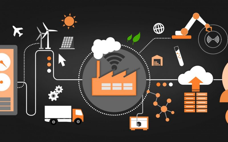 The application of modern technologies in the industrial sector