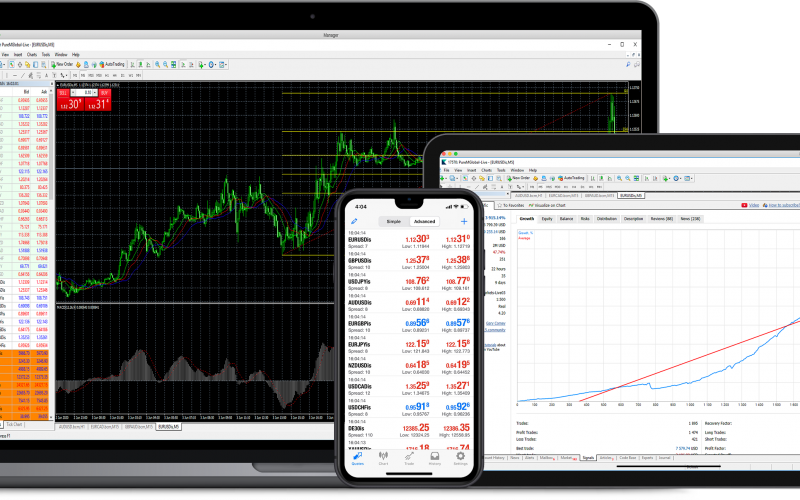 What Is A Meta trader 4 And List Some Of Its Advantages?
